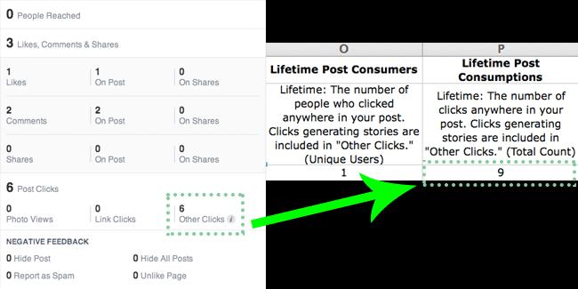Las Estadísticas de Facebook y los datos exportados no coinciden