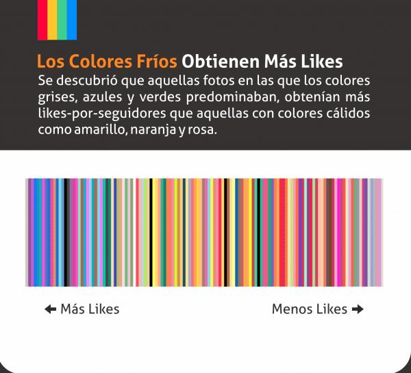instagram-mas-likes-en-fotos-usa-colores-fríos