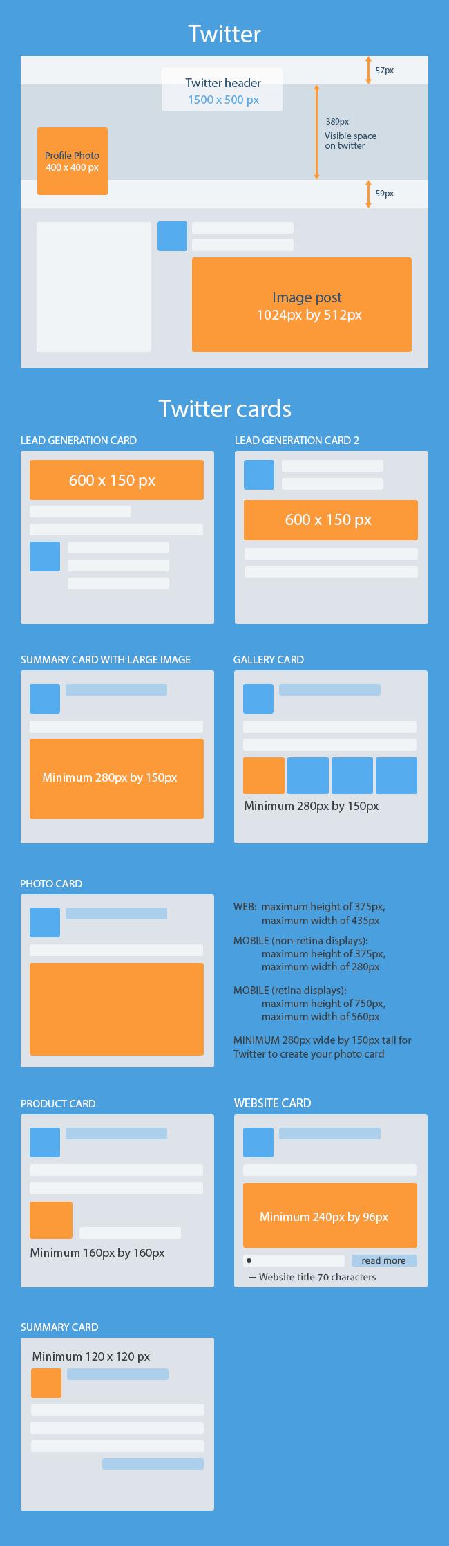 Todas las medidas para imágenes de Twitter y cómo optimizarlas