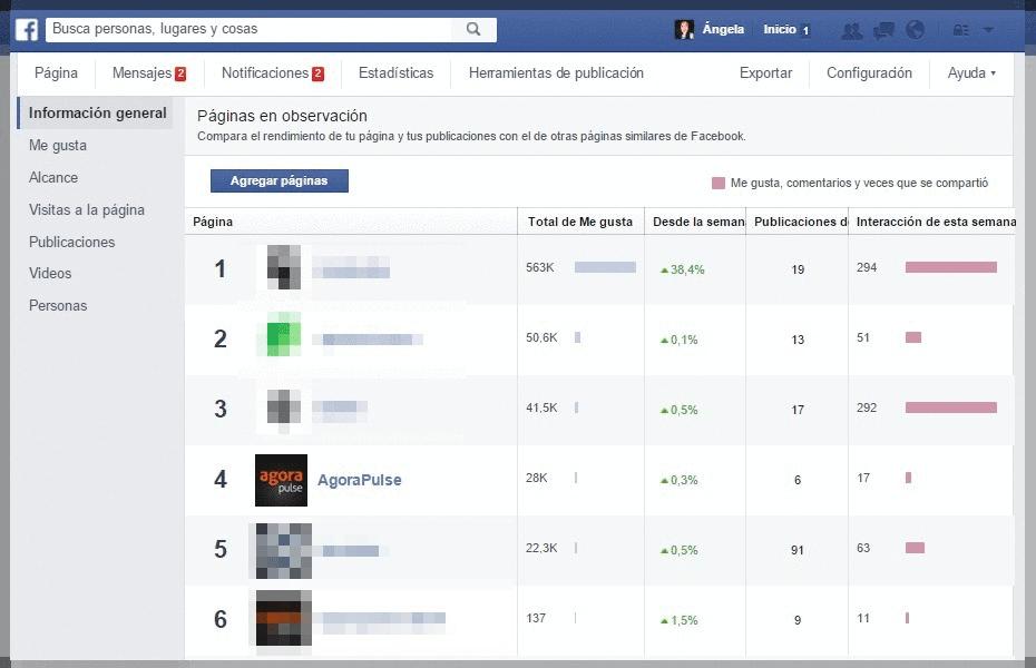 ES-paginas-en-observacion-facebook-insights