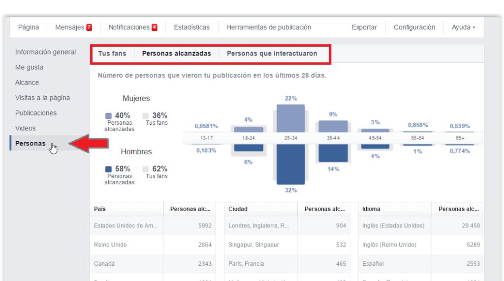 facebook-insights-personas