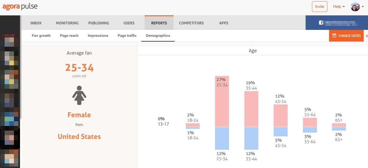 reporte demografico agorapulse redes sociales