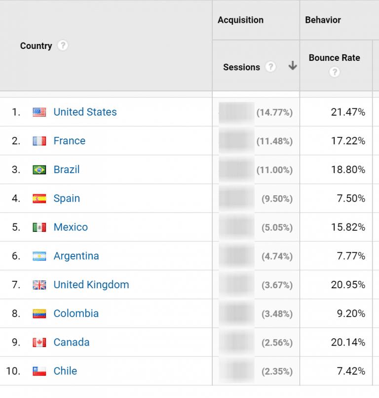 google-analytics-audience