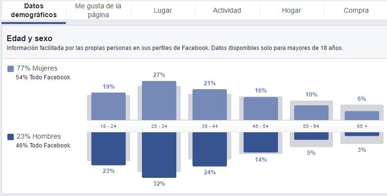 insights_facebook