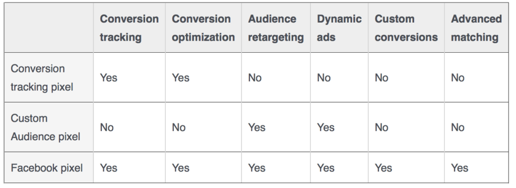 conversion-pixel-chart
