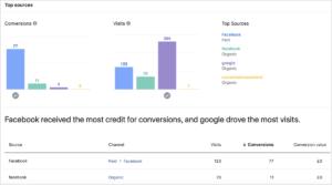 analyser ses données avec Facebook Attribution