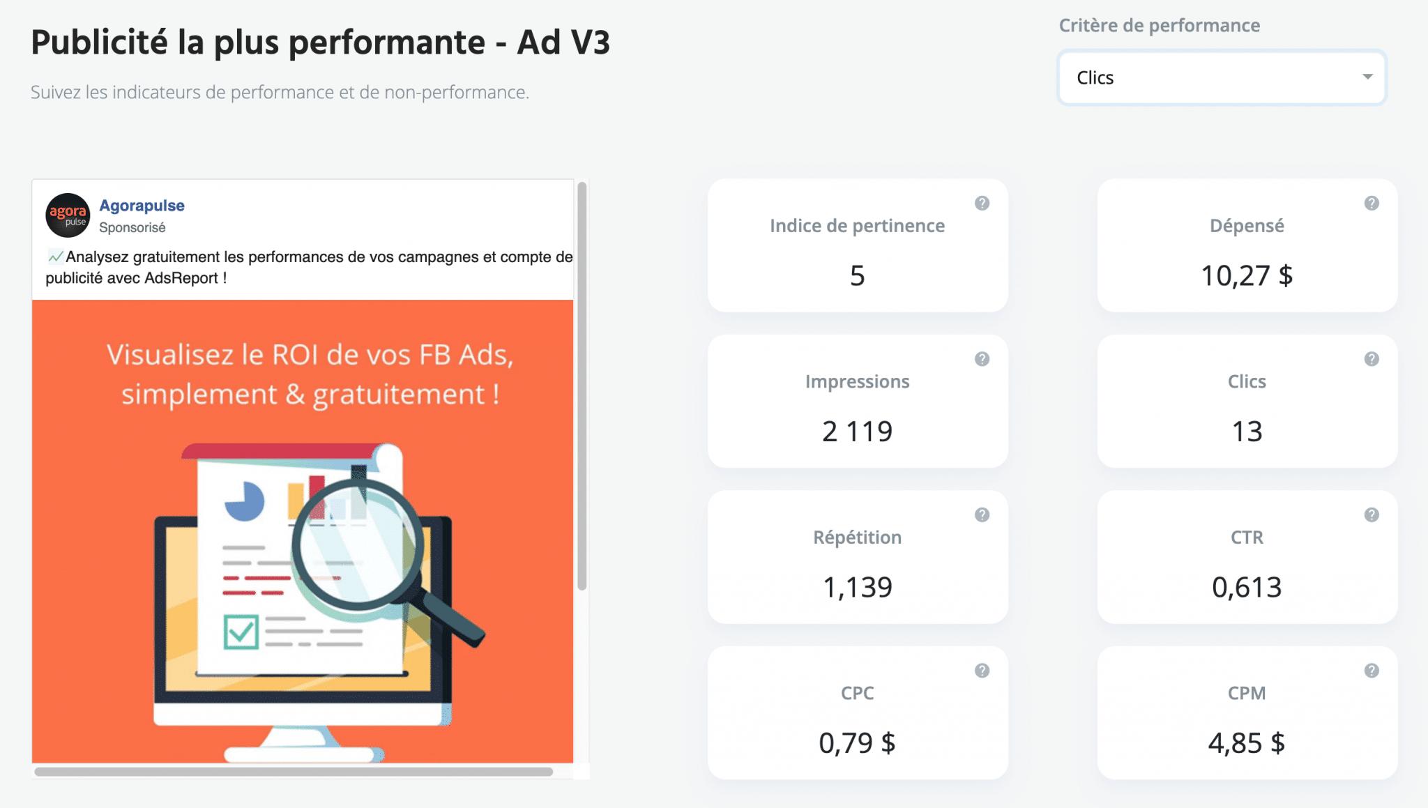 publicité plus performante