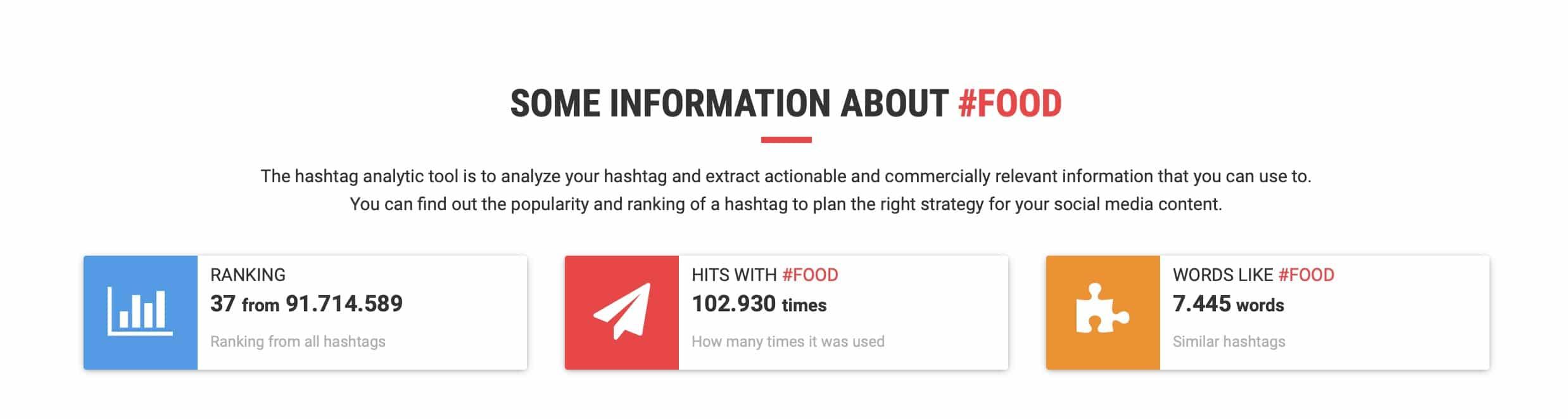 AllHashtags est un moteur de recherche de hashtags pour twitter facebook et instagram