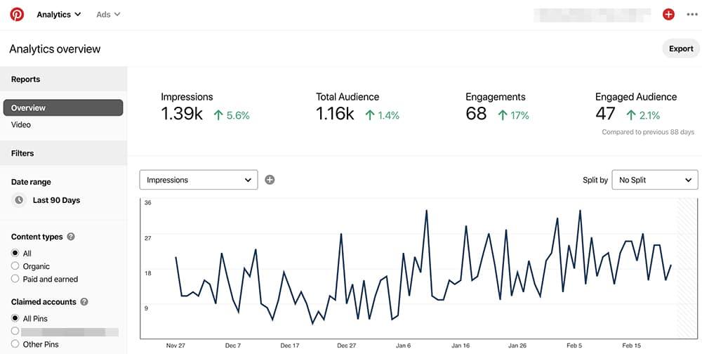 aperçu de Pinterest Analytics