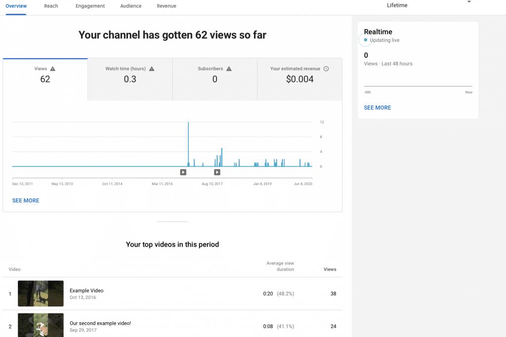 aperçu des statistiques sur YouTube