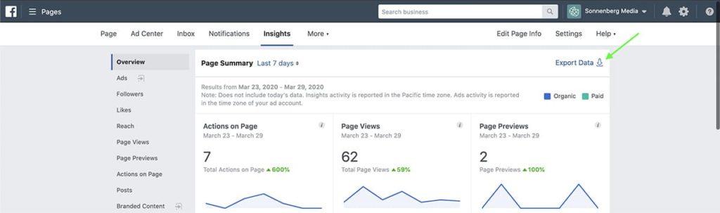 suivre les statistiques de Facebook
