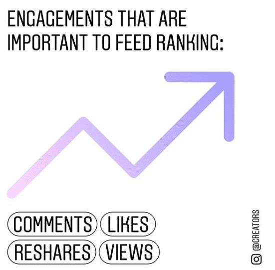 Instagram explication engagement