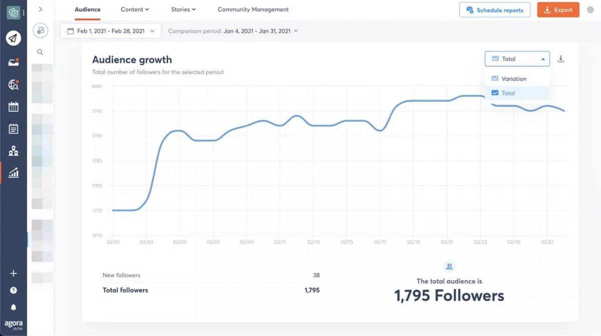 interface d'agorapulse montrant la croissance d'un compte Instagram