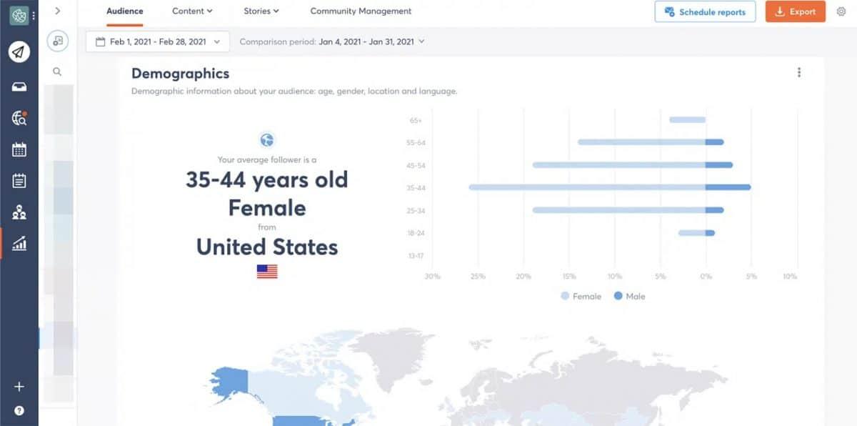exemple de données démographiques fournies par Instagram