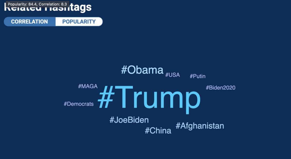 hashtagiphy présentation