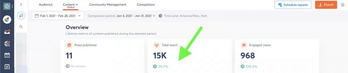 statistiques de reach Facebook dans reporting agorapulse