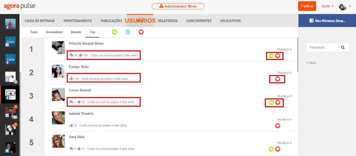 Top fã te indica os principais usuários de sua fanpage.