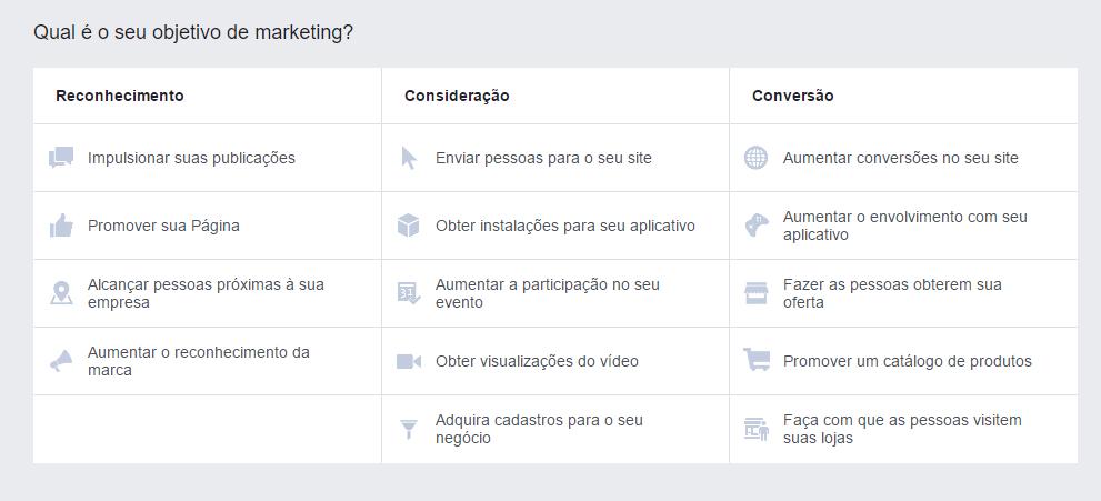 criar anúncio no Facebook