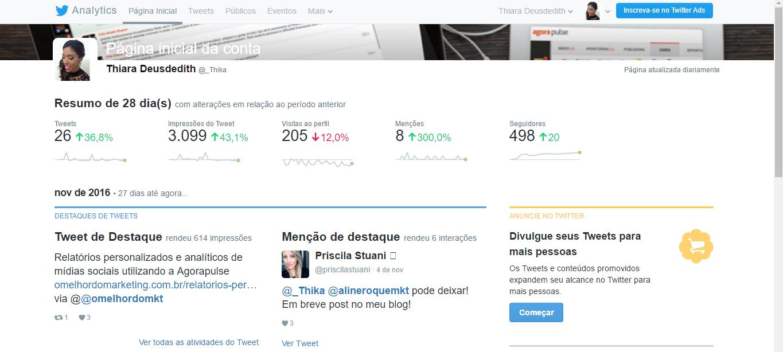 relatórios do Twitter