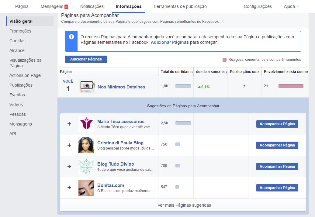 Concorrentes no Facebook - Páginas para acompanhar