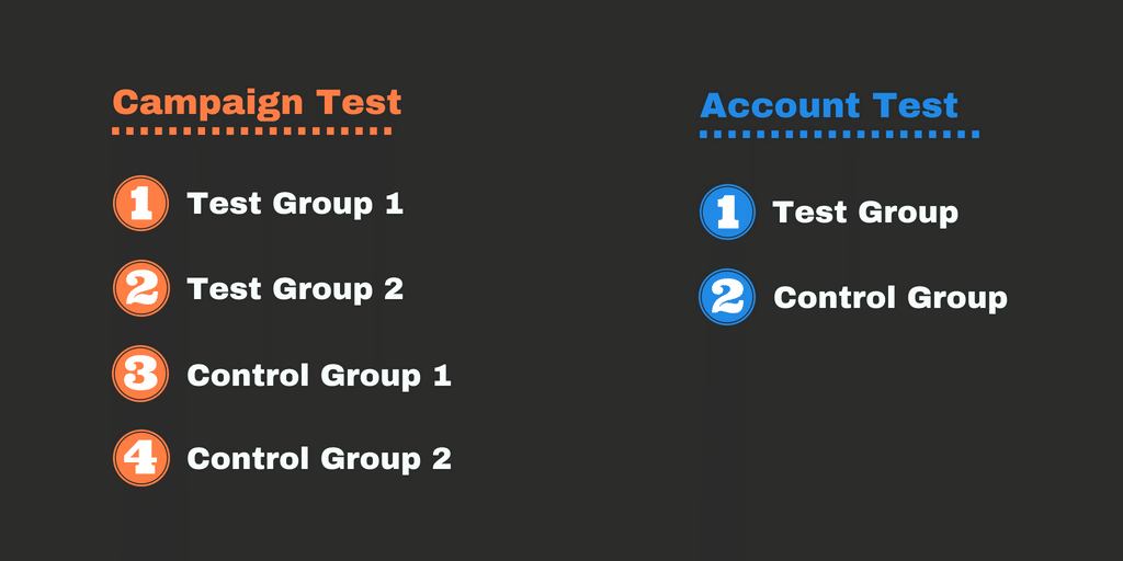 Test & Learn Tool How Tests Work