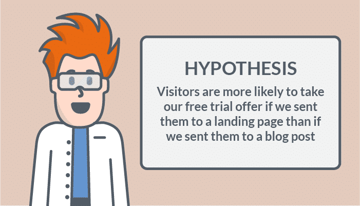 Quora Ads Hypothesis