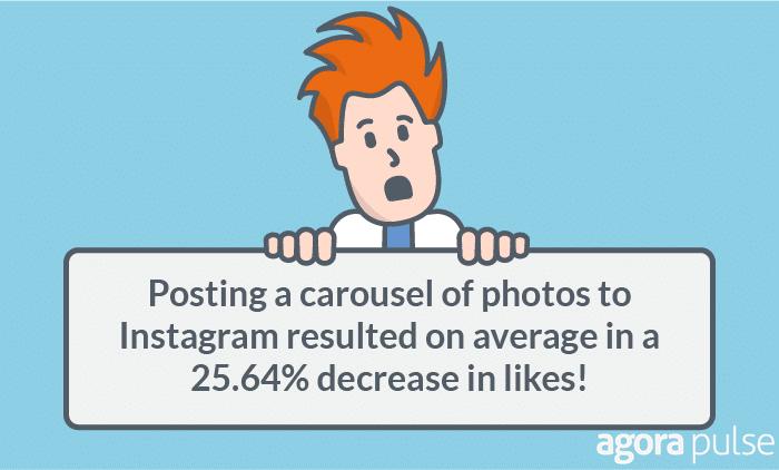 Instagram Carousels Decrease
