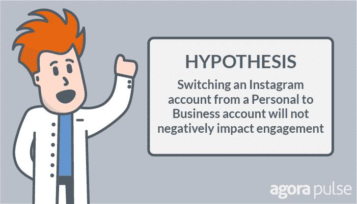 Instagram business account hypothesis