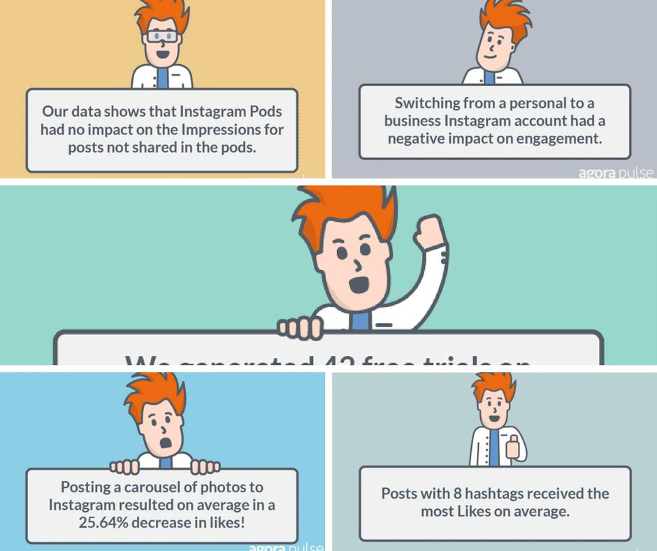 social media lab quotes