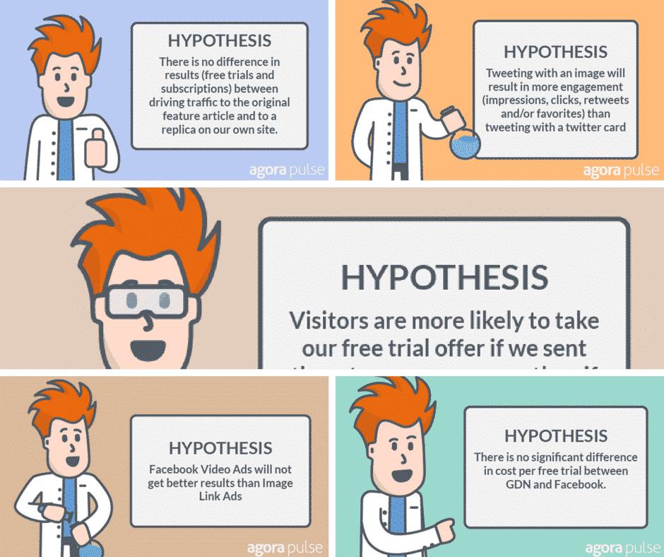 social media lab hypothesis
