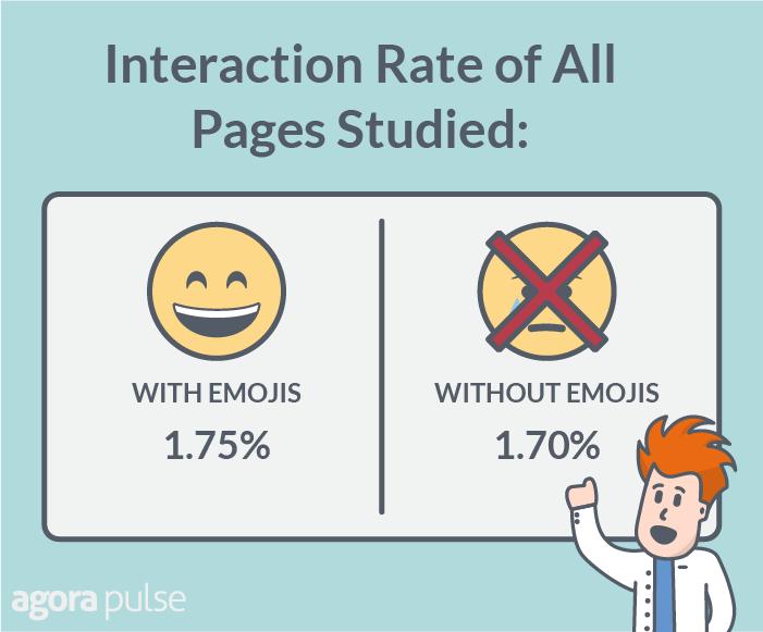 emojis graph 6