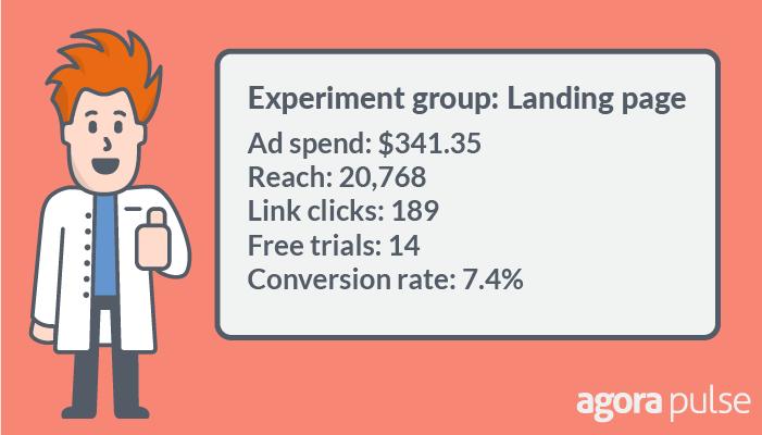 facebook ads data