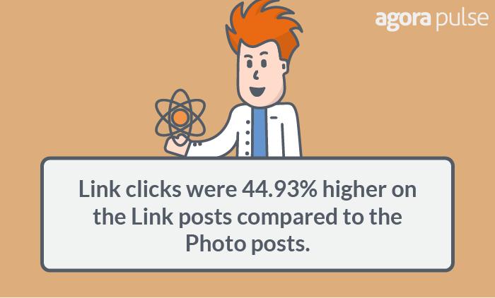 facebook link posts link clicks