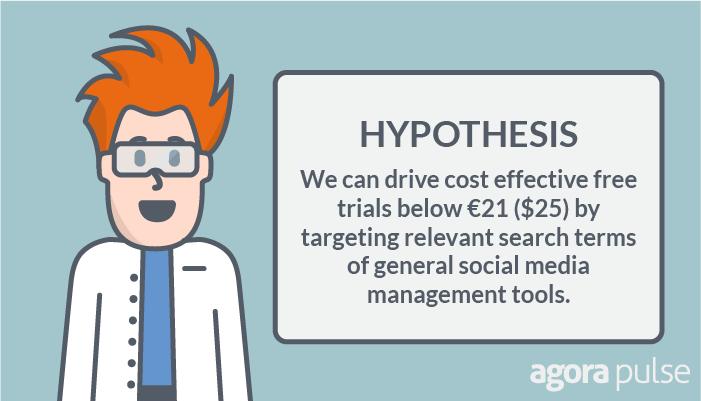google adwords hypothesis