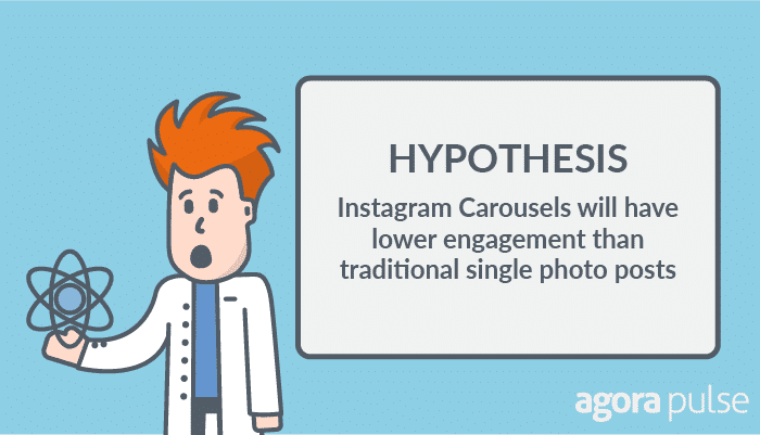 instagram carousels hypothesis