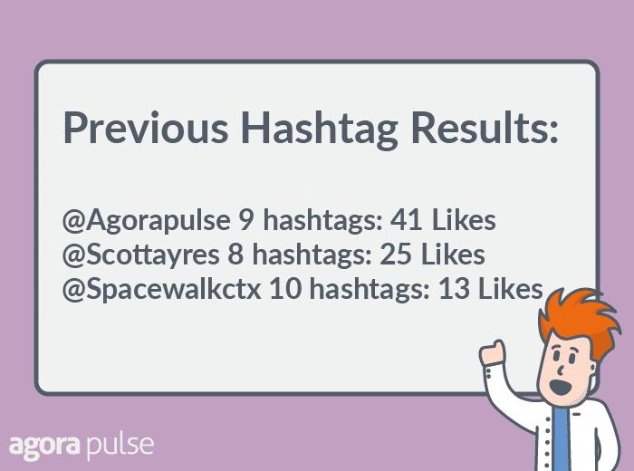 instagram hashtag data
