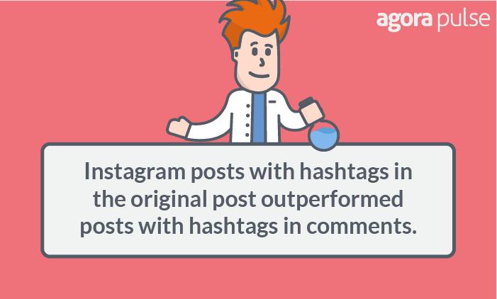 instagram hashtags in post