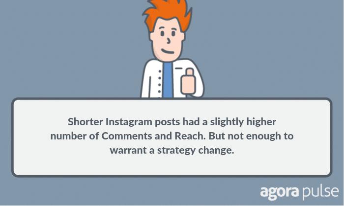 best instagram post length