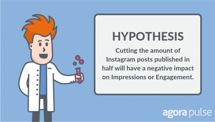 instagram publishing