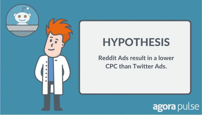 twitter ad test