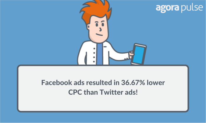 twitter ad results
