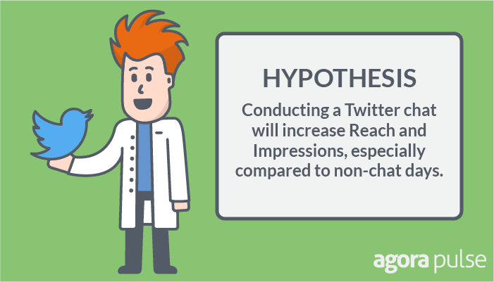 twitter chat hypothesis