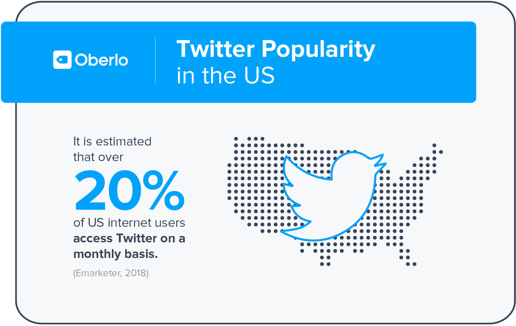 number of twitter users